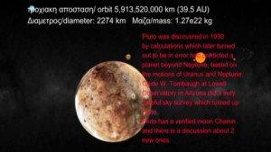 Το Βαλς του Ηλιακού Συστήματος (The Solar System Waltz)